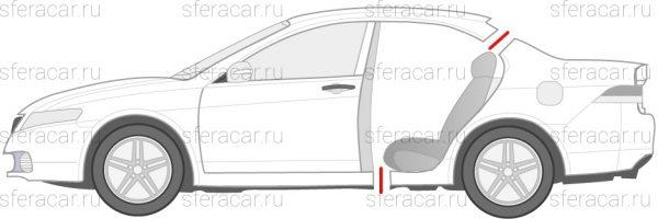 Схема распила легкового автомобиля по заду