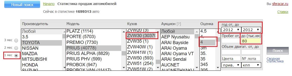 доля продаж японских nissan toyota